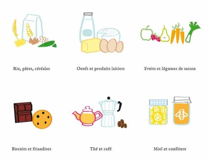 Des produits écologiques proposés en mode zéro déchet